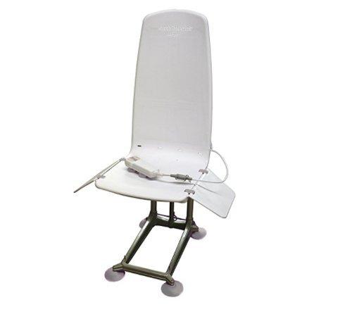 Mangar Archimedes Bathlift